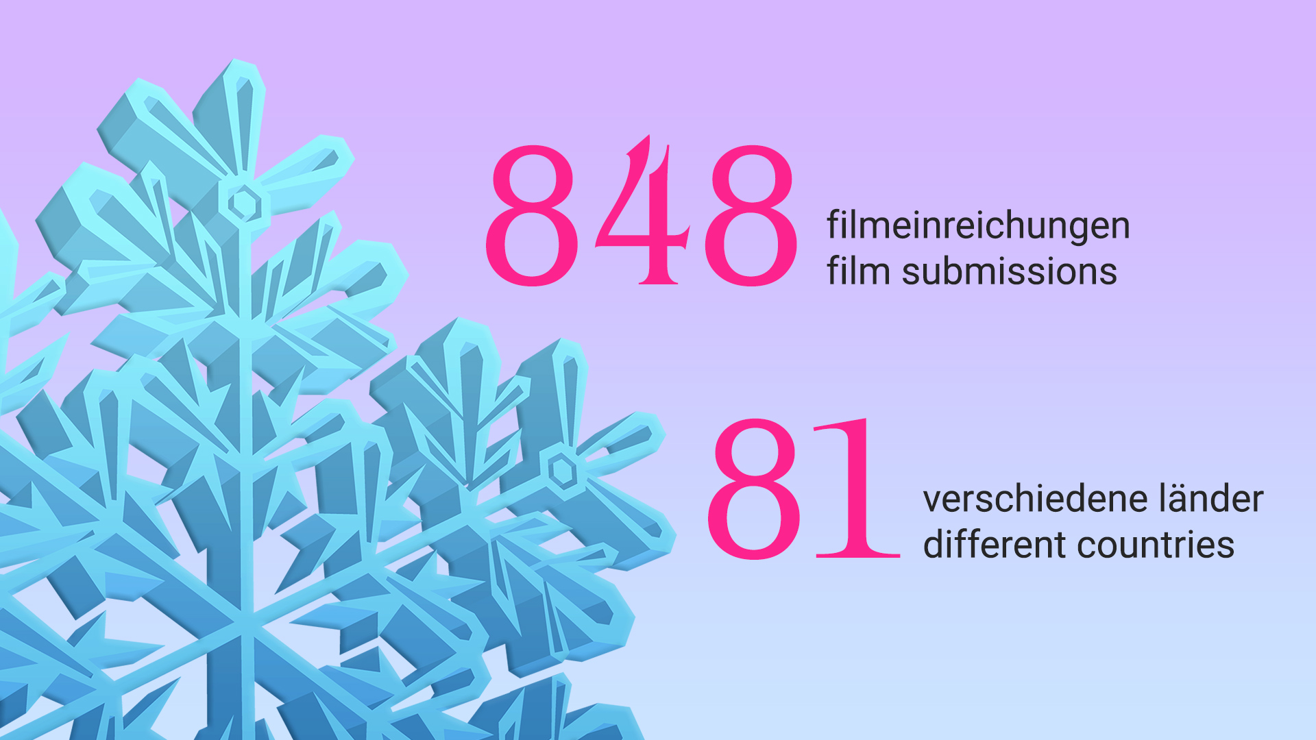 [:de]848 Filmeinreichungen aus 81 verschiedenen Ländern[:en]848 film submissions from 81 different countries[:]